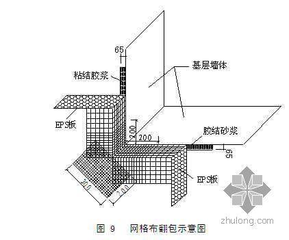 泡沫聚苯板(EPS板)薄抹灰外墙外保温系统施工工法