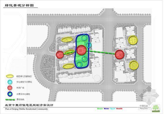 绿化景观分析图