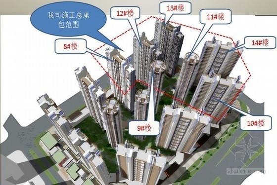 高层住宅楼改造工程例会汇报讲义