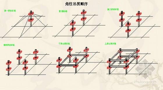 [QC成果]提高63.7m高表情塔箱型钢柱安装初验合格率