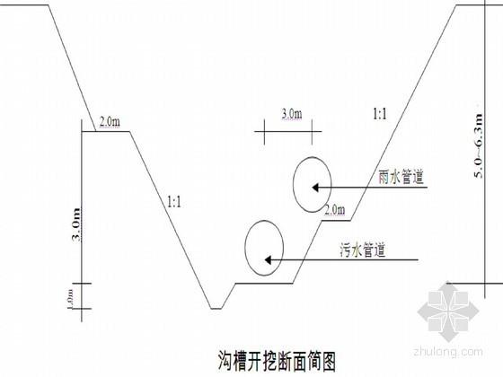 [北京]市政道路工程深槽开挖专项施工方案