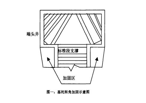 地铁深基坑注浆加固的方法阐述