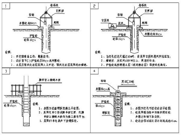 路桥桩基施工方案资料下载-引桥桩基施工方案(45页)
