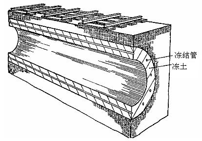 港珠澳大桥也用的隧道冻结法到底是怎么施工的?