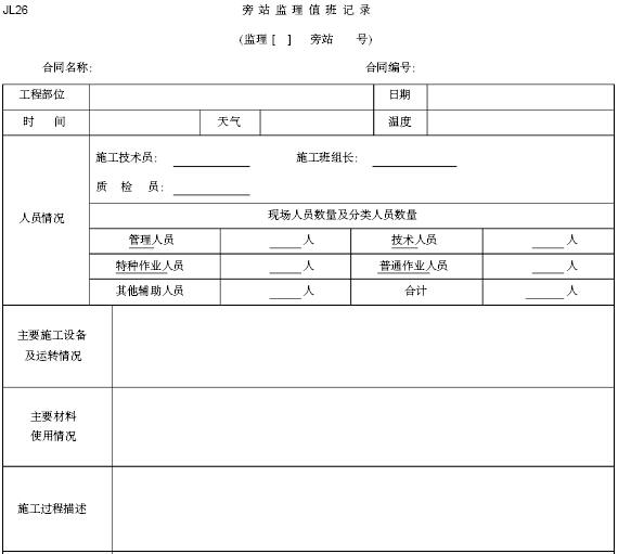 泵站新建工程监理实施细则(161页)_3
