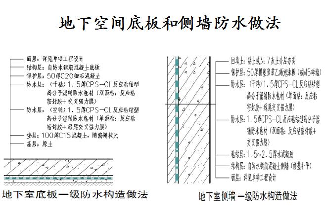 地下人防防水技术(共23页)