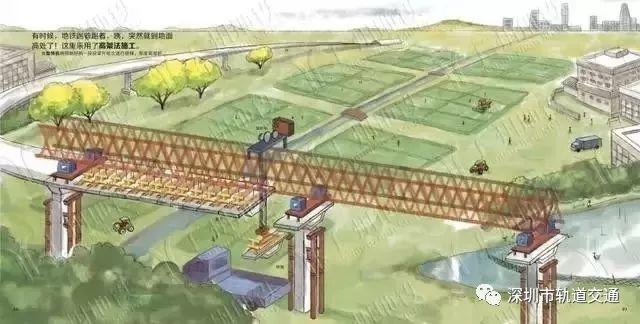 地铁是怎样建成的?超有爱的绘图让您大开眼界!_44