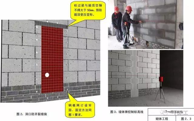 中建八局施工质量标准化图册(土建、安装、样板)_25