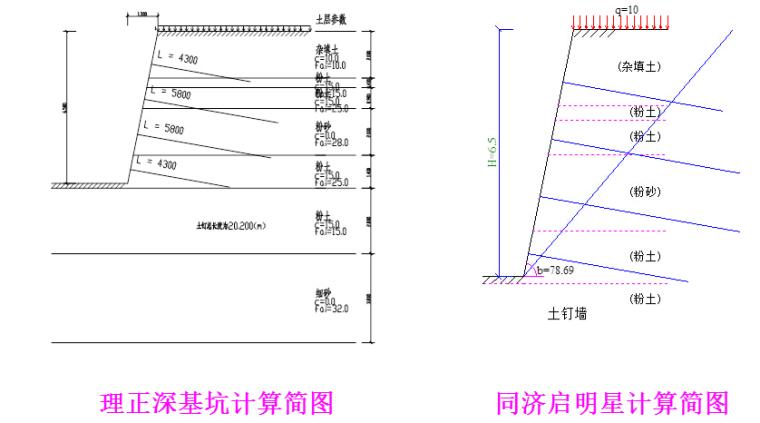 建筑基坑支护土钉墙设计要点培训讲义_5