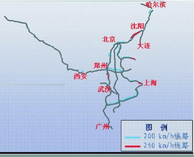 中国铁路、隧道与地下空间发展概况_9