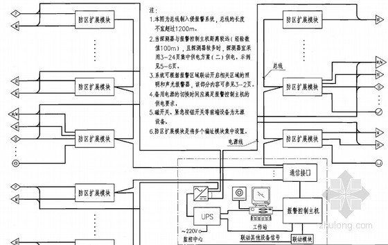五层科研办公楼安全防范系统设计与安装图纸