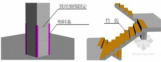 [湖北]框剪结构宝石型屋面会议中心施工组织设计(200余页附图)-柱及楼梯保护示意图