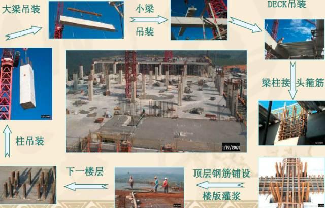 模块造梦将成为中国新常态,这个装配式施工工艺很OK!_6