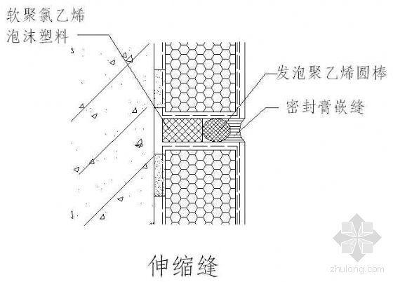 辽宁沈阳市某住宅工程外墙挤塑板保温施工方案