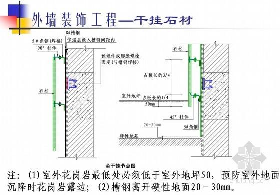建筑屋面、外墙及景观工程细部节点施工工艺(附图)