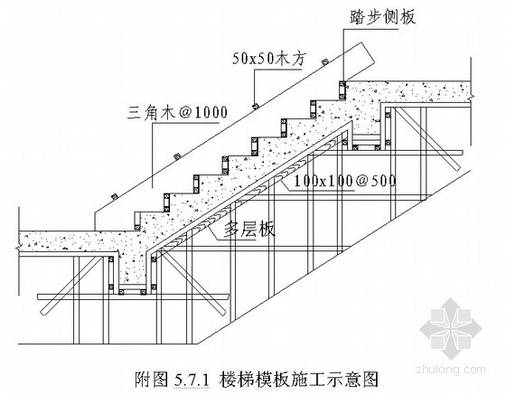 [河北]剪力墙结构住宅木模板施工方案(计算书、详图)