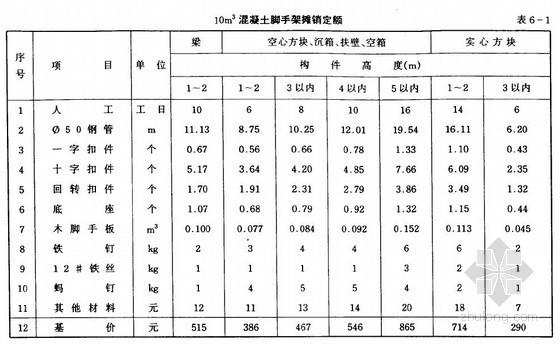 内河航运水工建筑工程定额-混凝土及钢筋混凝土构件预制安装工程(1998)