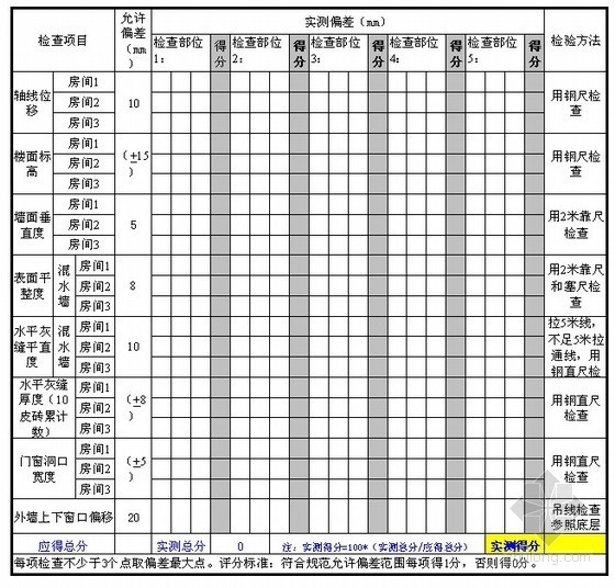 建筑工程砖砌体质量检查评分表