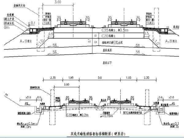 京沈铁路路基各分项工程施工作业指导书22篇