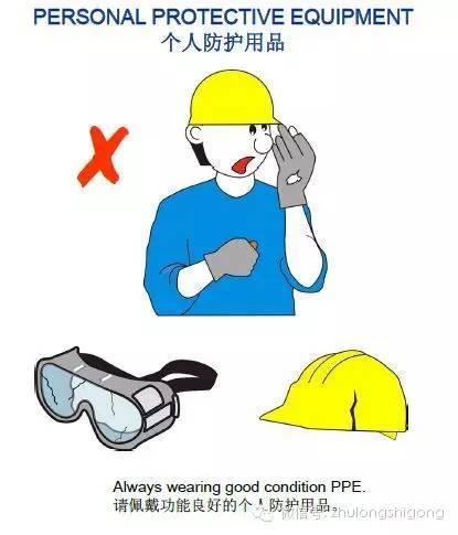 外资企业安全施工漫画(中英文对照),看来很不错嘛!