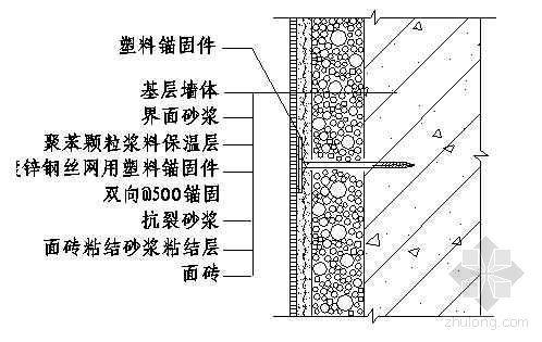 胶粉聚苯颗粒外饰面粘贴面砖外保温施工方案