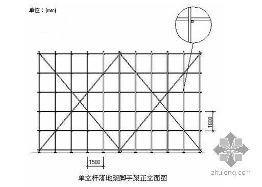 株洲某住宅小区脚手架施工专项方案(落地、悬挑、卸料平台)