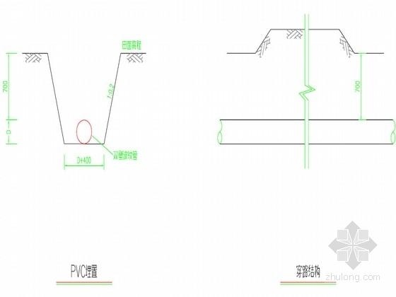 农田水利枢纽设计图纸(全套)
