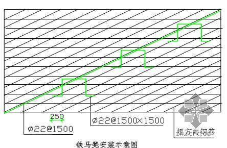 四川某高层住宅小区施工组织设计(31层 剪力墙 芙蓉杯)
