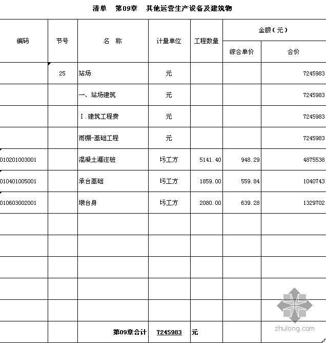江苏某火车站站房工程施工总承包清单报价书(2009-4)