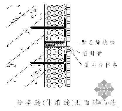 湖南某大型综合项目施工组织设计