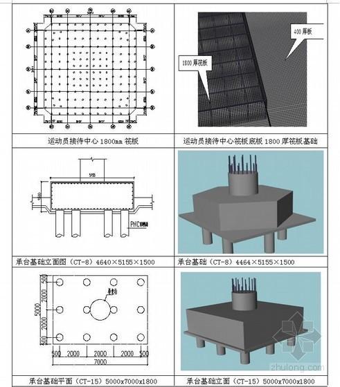 [广东]体育馆工程大体积混凝土施工方案