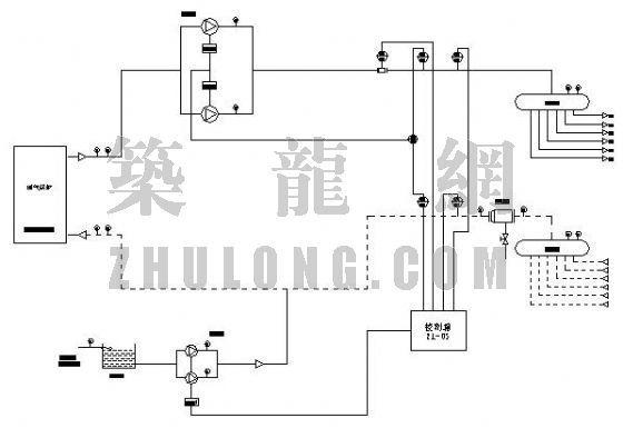 燃气供热自控工艺流程图