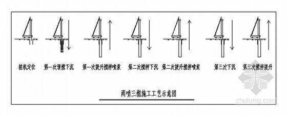 [上海]商品房深基坑开挖支护施工组织设计