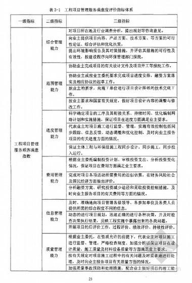[硕士]工程项目管理满意度研究[2010]
