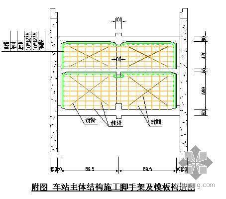 深圳某地铁站主体结构施工组织设计(框架结构 详图丰富)