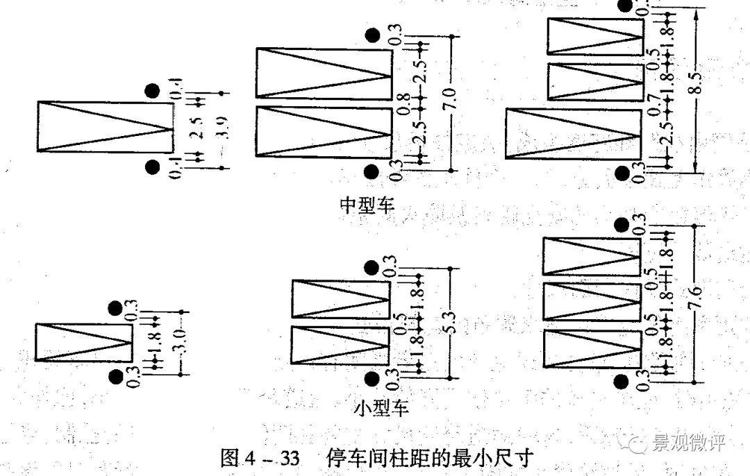 图解-地下车库设计规范_55