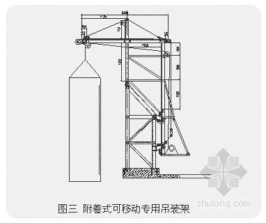 玻璃幕墙钢架附着式可移动吊装施工工法