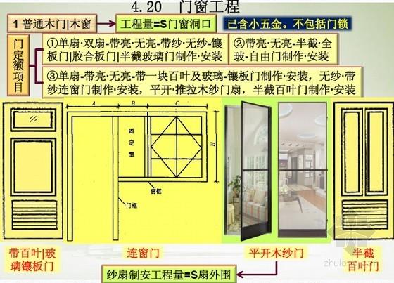 门窗工程量计算及施工图预算编制图文精讲(超多附图 31页)