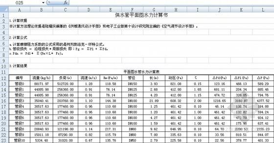 超市空调计算实例(完整水系统水力计算书)