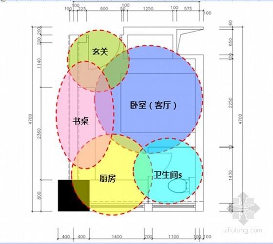 [标杆房企]极小户型公寓住宅项目研究分析(案例分析)