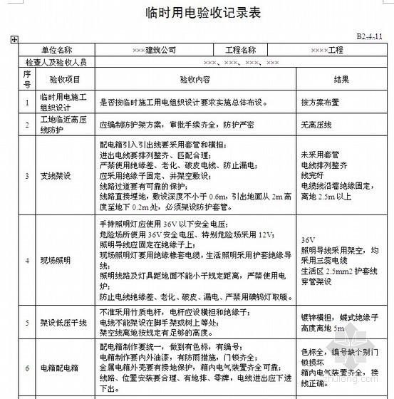 [上海]建筑工程全套安全生产管理资料(2011年)
