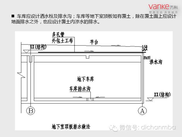 万科房地产施工图设计指导解读(含建筑、结构、地下人防等)_57