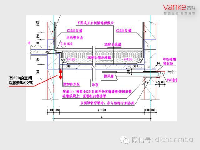 万科房地产施工图设计指导解读(含建筑、结构、地下人防等)_17
