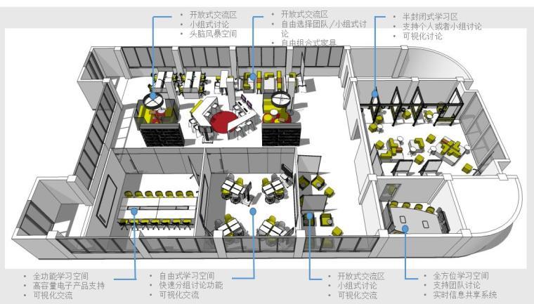 智能化特色学科实验室规划设计-建构更互动更灵活的学习环境第1张图片