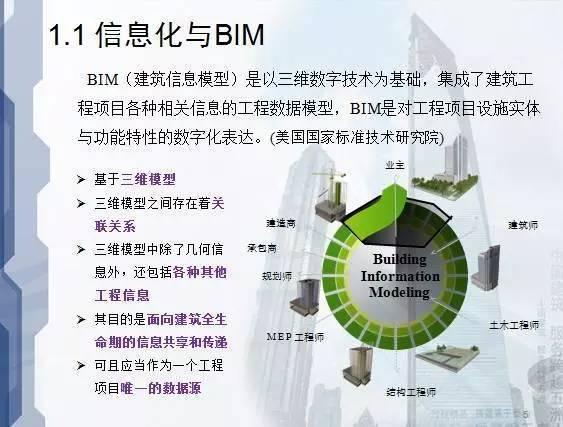 5大案例,看清BIM应用于建筑设计、施工、运营的优势!