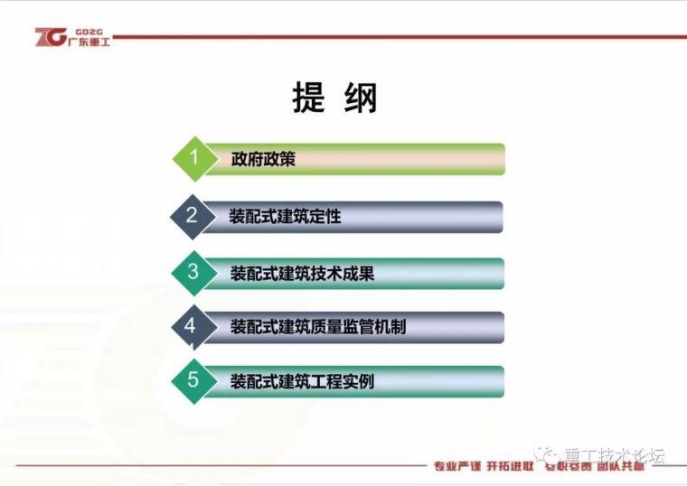 装配式建筑技术之②--国内应用现状PPT版_2