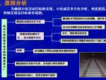 【QC成果】武广客运专线隧道防排水技术的突破QC成果