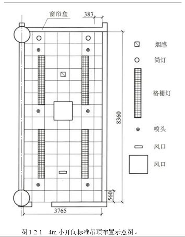 创鲁工程实施指南(含结构、机电、装饰装修等工程)