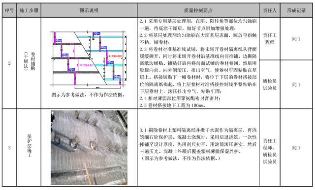 建筑工程施工工艺质量管理标准化指导手册_44