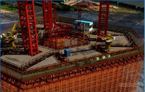 建筑工程顶模系统施工工艺汇报讲义